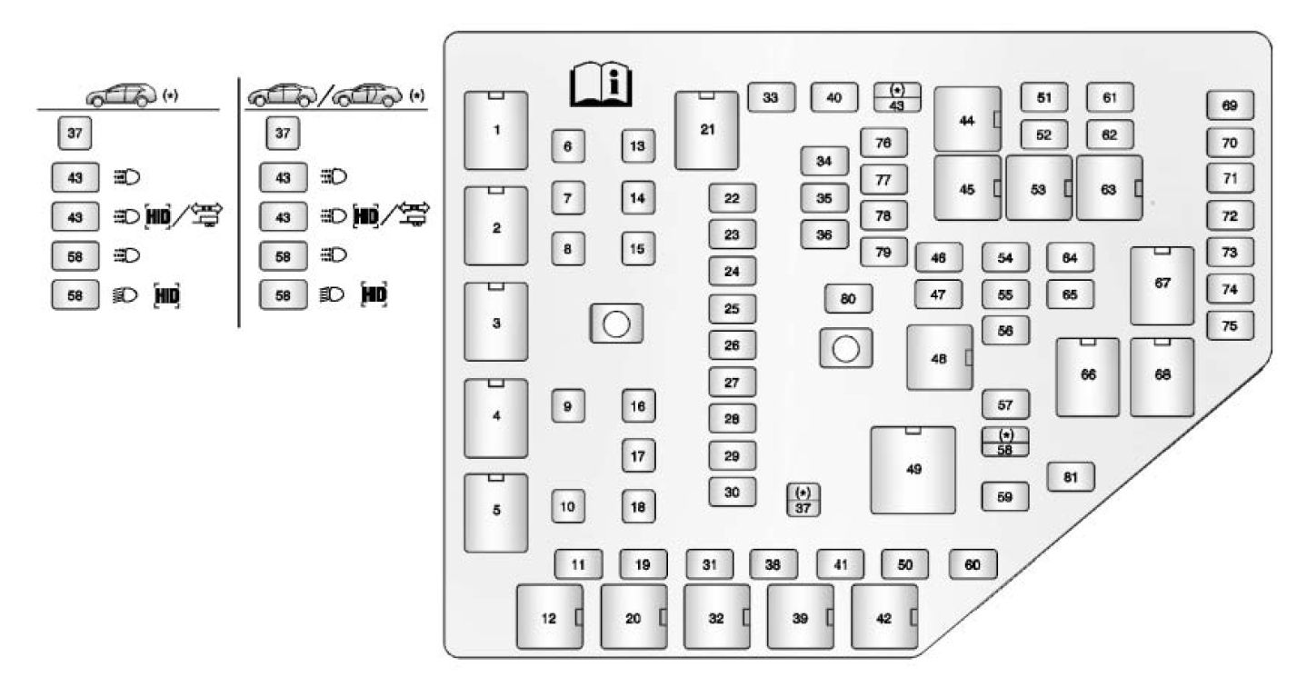 Cadillac CTS (2011 – 2014) – fuse box diagram