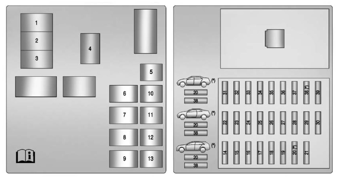 Cadillac Cts 2011 2014 Fuse Box Diagram Auto Genius V Mk2 Rear Compartment Coupe And Sedan
