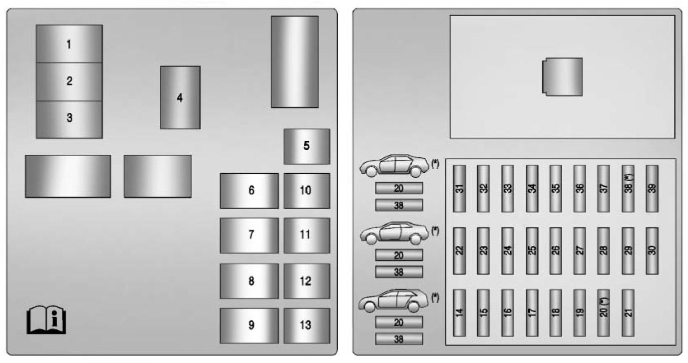 Cadillac Cts 2011 2014 Fuse Box Diagram Auto Genius Chrysler Voyager Radio Mk2 Rear Compartment V Wagon
