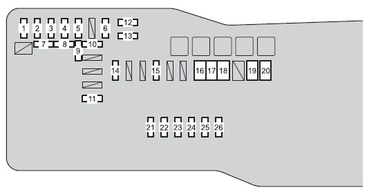 Scion Iq  2015 - 2016  - Fuse Box Diagram