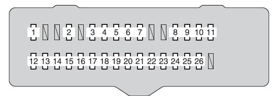 Scion Tc  2011- 2013  - Fuse Box Diagram