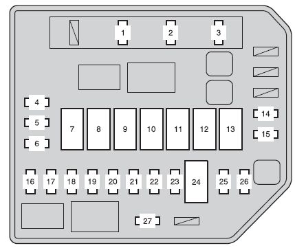 Scion xD (2010 - 2014) - fuse box diagram - Auto Genius