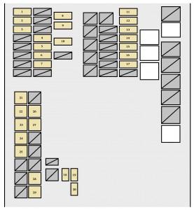 2008 Scion Xb Fuse Box Diagram - Complete Wiring Diagrams •