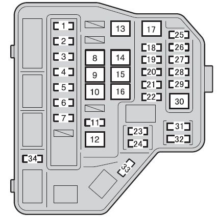 Toyota Yaris Hatchback (2011) - fuse box diagram - Auto GeniusAuto Genius