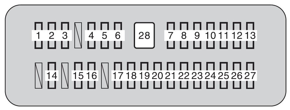 Toyota tundra mk2 fuse box instrument panel 2010 toyota tundra second generation mk2 (2010) fuse box diagram 2010 tundra fuse box diagram at n-0.co