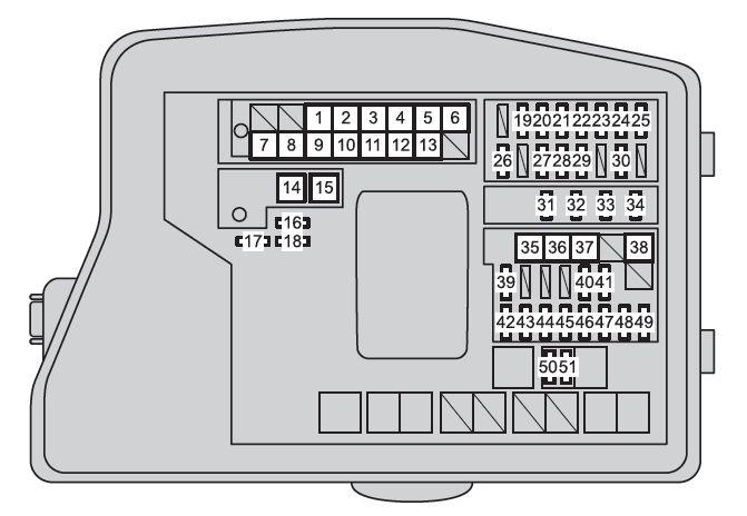 Toyota Verso (2015) - fuse box diagram - Auto Genius