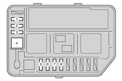 toyoto verso s (2010 - 2013) - fuse box diagram - auto genius 1984 toyota pickup fuse box diagram toyota verso fuse box diagram