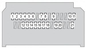 Toyota Yaris Hatchback - fuse box - instrument panel (type B)