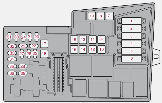 Volvo C30  2006 - 2008  - Fuse Box Diagram