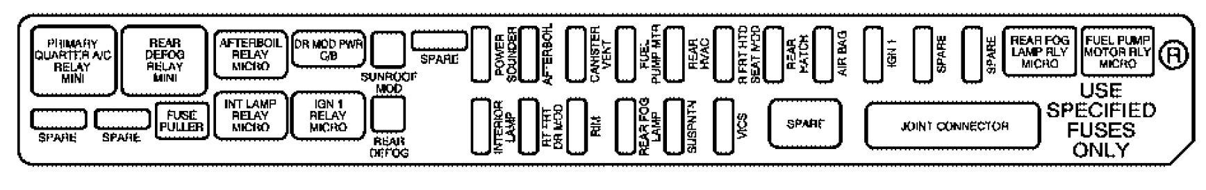 Cadillac SRX fuse box ear compartment passengers side cadillac srx mk1 (first generation; 2004 2006) fuse box 2006 cadillac sts fuse box diagram at gsmx.co
