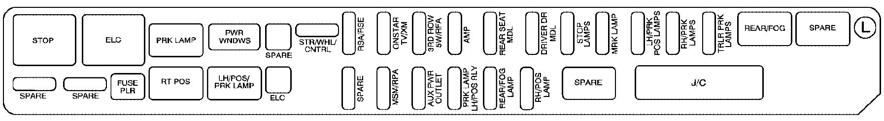 Cadillac Srx  2009  - Fuse Box Diagram