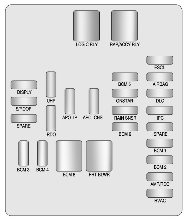 Cadillac Srx  2010 - 2011  - Fuse Box Diagram