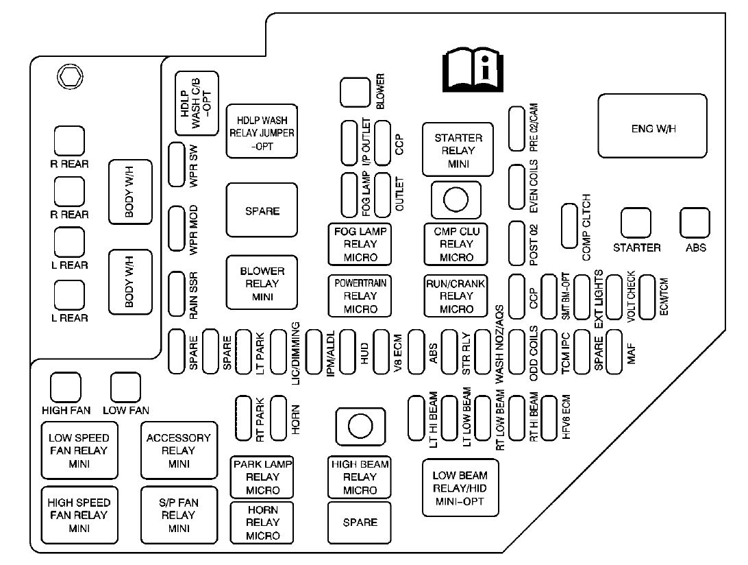 Sts Fuse Box Wiring Diagram 2006 Chrysler Crossfire Harness For 2005 Cadillac Third Level2005