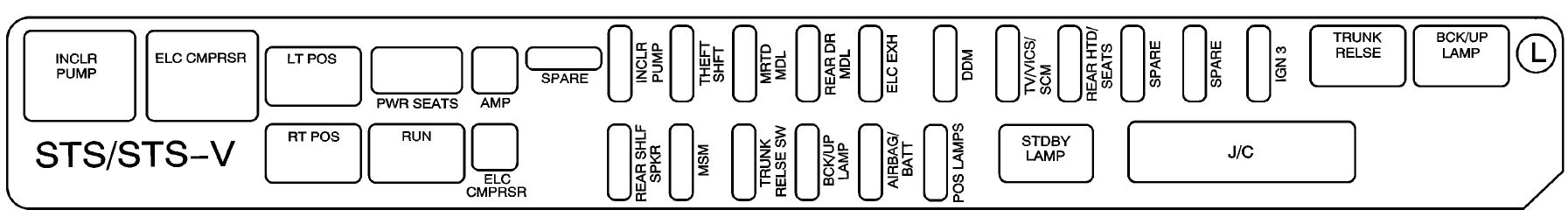 Cadillac STS mk2 fuse box rear compartment drivers side 2008 cadillac sts mk2 (second generation; 2008 2009) fuse box 2006 cadillac sts fuse box diagram at gsmx.co