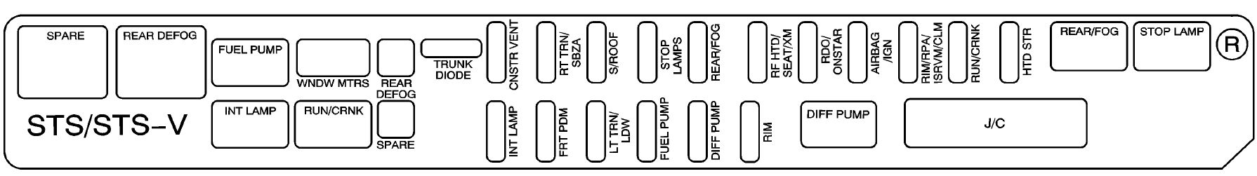 Cadillac STS mk2 fuse box rear compartment passengers side 2008 cadillac sts mk2 (second generation; 2008 2009) fuse box 2006 cadillac sts fuse box diagram at gsmx.co