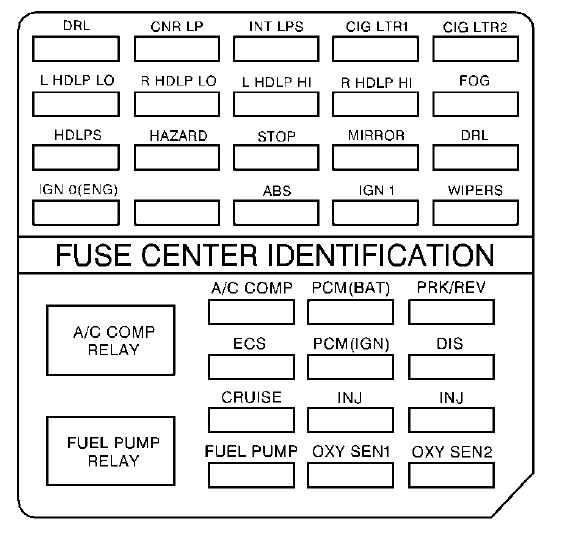 Cadillac deville mk7 fuse box engine compartment cadillac deville mk7 (seventh generation; 1994 1999) fuse box Saturn SL2 Parts Diagram at readyjetset.co