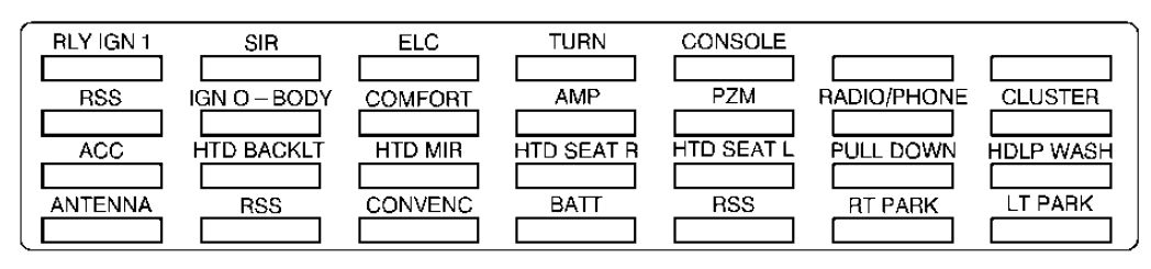 Cadillac deville mk7 fuse box rear compartment cadillac deville mk7 (seventh generation; 1994 1999) fuse box 1997 cadillac deville fuse box diagram at gsmportal.co