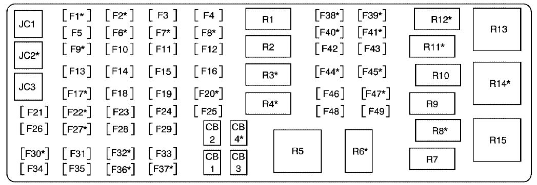 Cadillac Dts  2005 - 2007  - Fuse Box Diagram