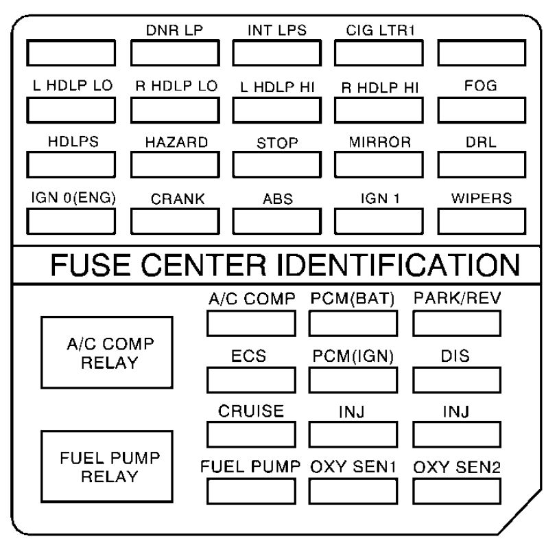 cadillac fuse box diagram cadillac eldoroado mk10 (tenth generation; 2001 – 2002 ...