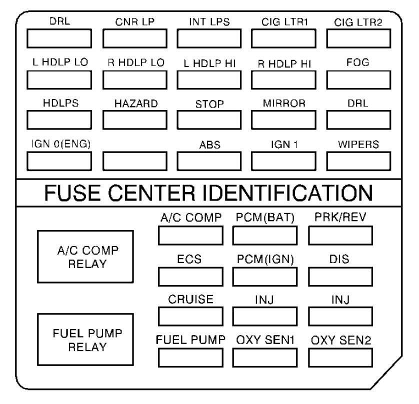 Cadillac Eldoroado Mk10 Tenth Generation 1992 1999 Fuse Box Diagram on gmc yukon fuel pump diagram