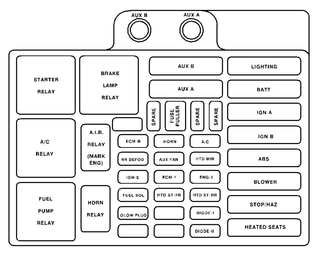 Cadillac Escalade (1998 - 2000) - fuse box diagram - Auto Genius on explorer fuse box, astro van fuse box, town car fuse box, fiesta fuse box, f150 fuse box,
