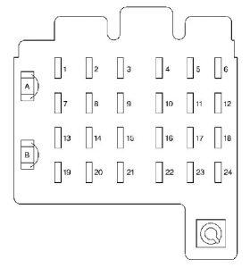 cadillac escalade (1998 2000) fuse box diagram auto genius 1995 Honda Accord Fuse Box Diagram