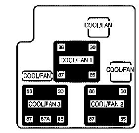 Cadillac Escalade Mk Fuse Box Auxiliary Electric Cooling Fan on 2005 acura rl fuse box diagram
