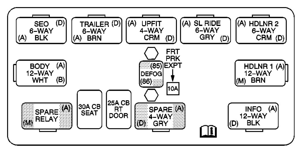 cadillac escalade (2003 - 2004) - fuse box diagram - auto ... 2003 cadillac escalade fuse box diagram 2008 cadillac escalade fuse box diagram #3