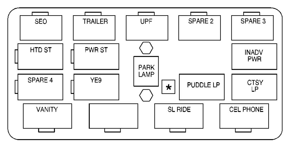 Cadillac Escalade (2002) – fuse box diagram | Auto Genius