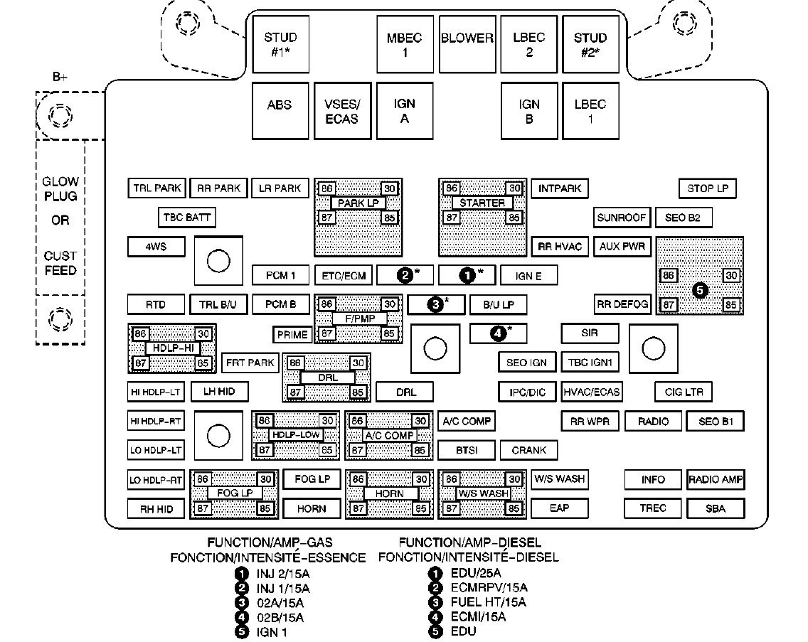 Fuse Box Diagram For 05 Cadillac Excalade Ext 45 Wiring Obd Ii Escalade Mk2 Engine Compartment 2003 Second Generation