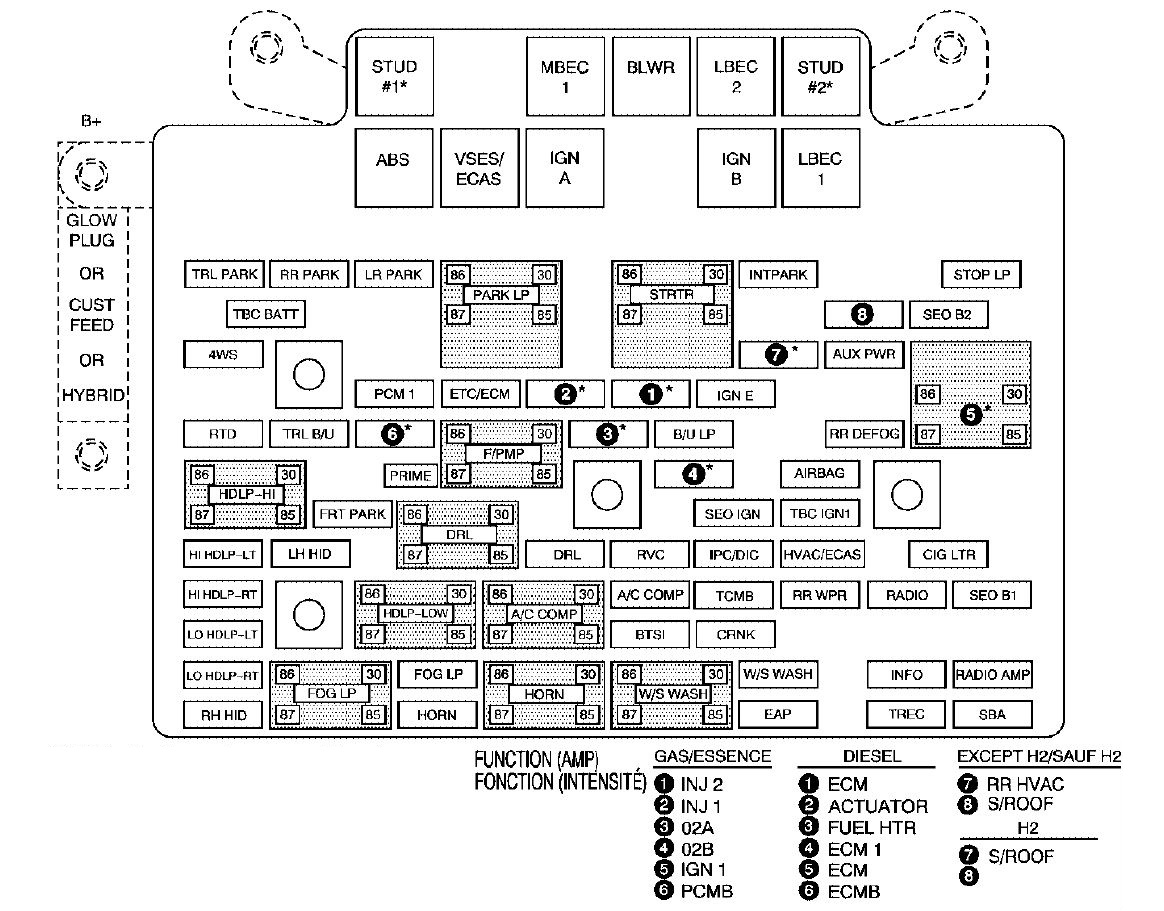 2006 cadillac escalade fuse box diagram wiring diagram fuse box u2022 rh friendsoffido co