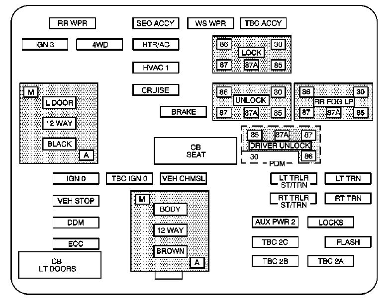 cadillac escalade (2003 – 2004) – fuse box diagram