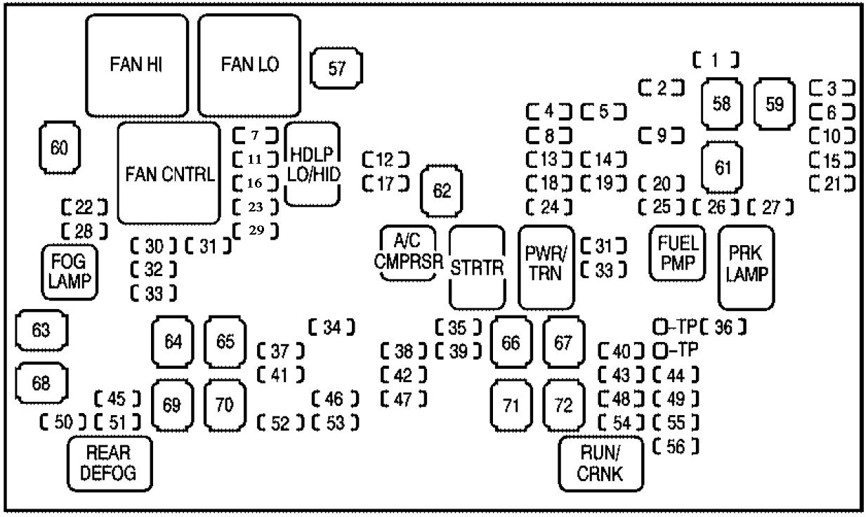 cadillac escalade  2008 - 2010  - fuse box diagram