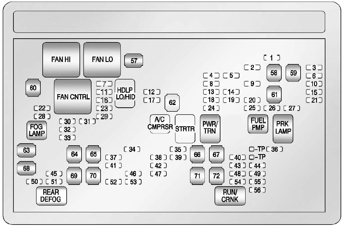 Cadillac Escalade  2011 - 2014  - Fuse Box Diagram