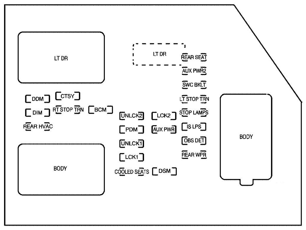 Cadillac Escalade (2007) – fuse box diagram
