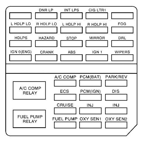 Cadillac Eldoroado (2001) - fuse box diagram - Auto Genius