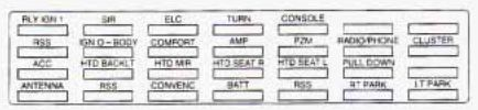 Cadillac Eldorado (1998) - fuse box diagram - Auto Genius | 98 Cadillac Eldorado Fuse Box |  | Auto Genius