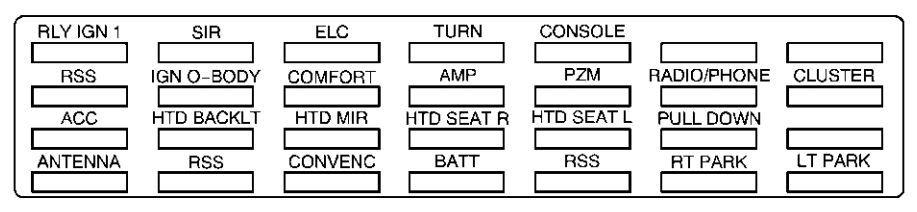 Cadillac Eldoroado  2001  - Fuse Box Diagram
