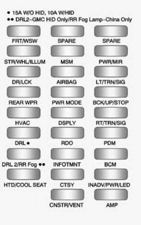 gmc acadia 2009 2010 fuse box diagram auto genius rh autogenius info 2008 gmc acadia headlight wiring diagram 2008 gmc acadia amplifier fuse location