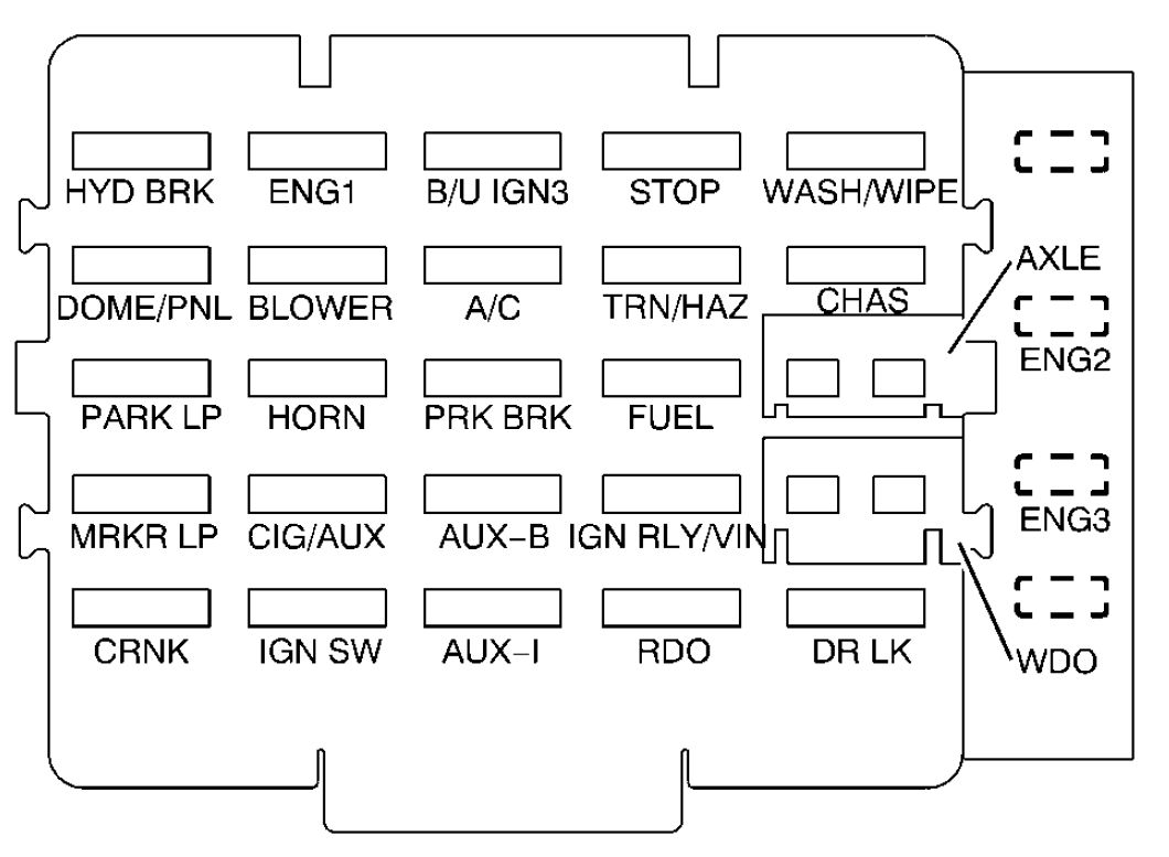 Gmc C-series Mk2  Second Generation  2000  - Fuse Box Diagram
