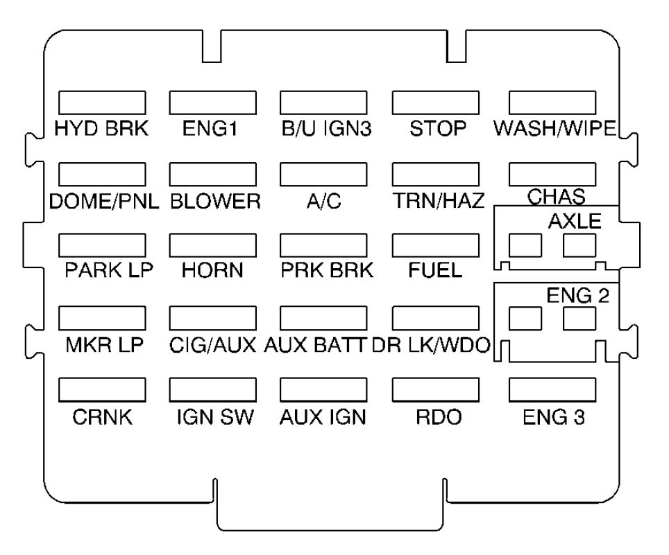 Gmc C-series Mk2  Second Generation  2001 - 2002  - Fuse Box Diagram