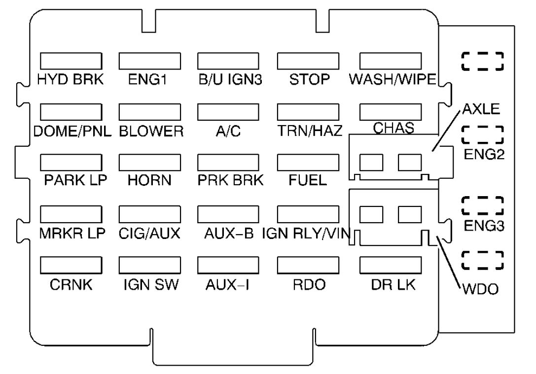 Gmc C Series Mk2 Second Generation 2001 2002 Fuse Box Diagram 2000 Catera Alternate 72l Block