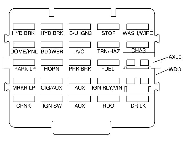 Gmc C-series Mk2  Second Generation  1990 - 1999  - Fuse Box Diagram
