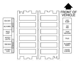 GMC C-Series mk2 - fuse box - maxi fuse block (with air brakes)