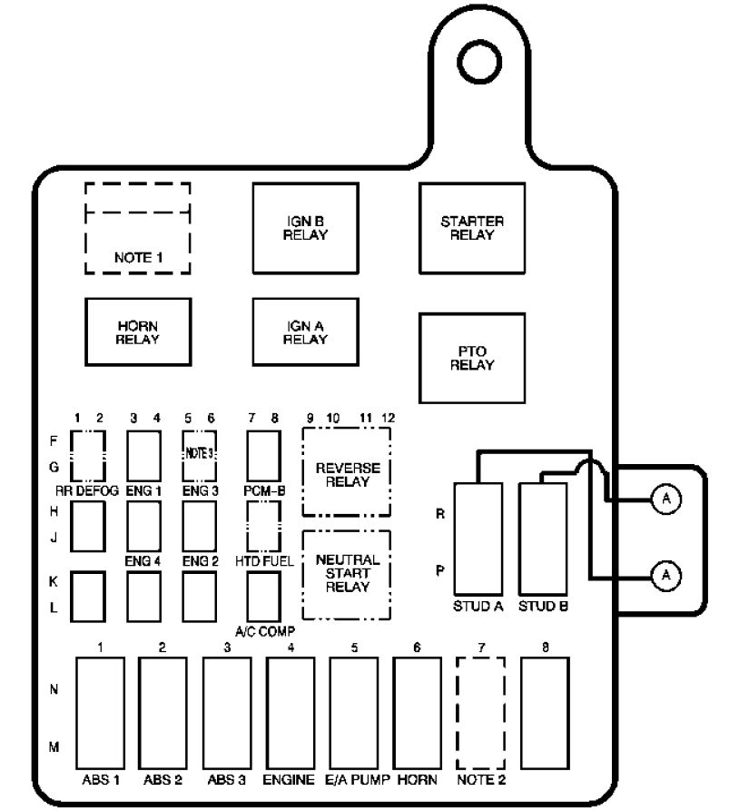 gmc c-series mk3  third generation  2003 - 2009  - fuse box diagram