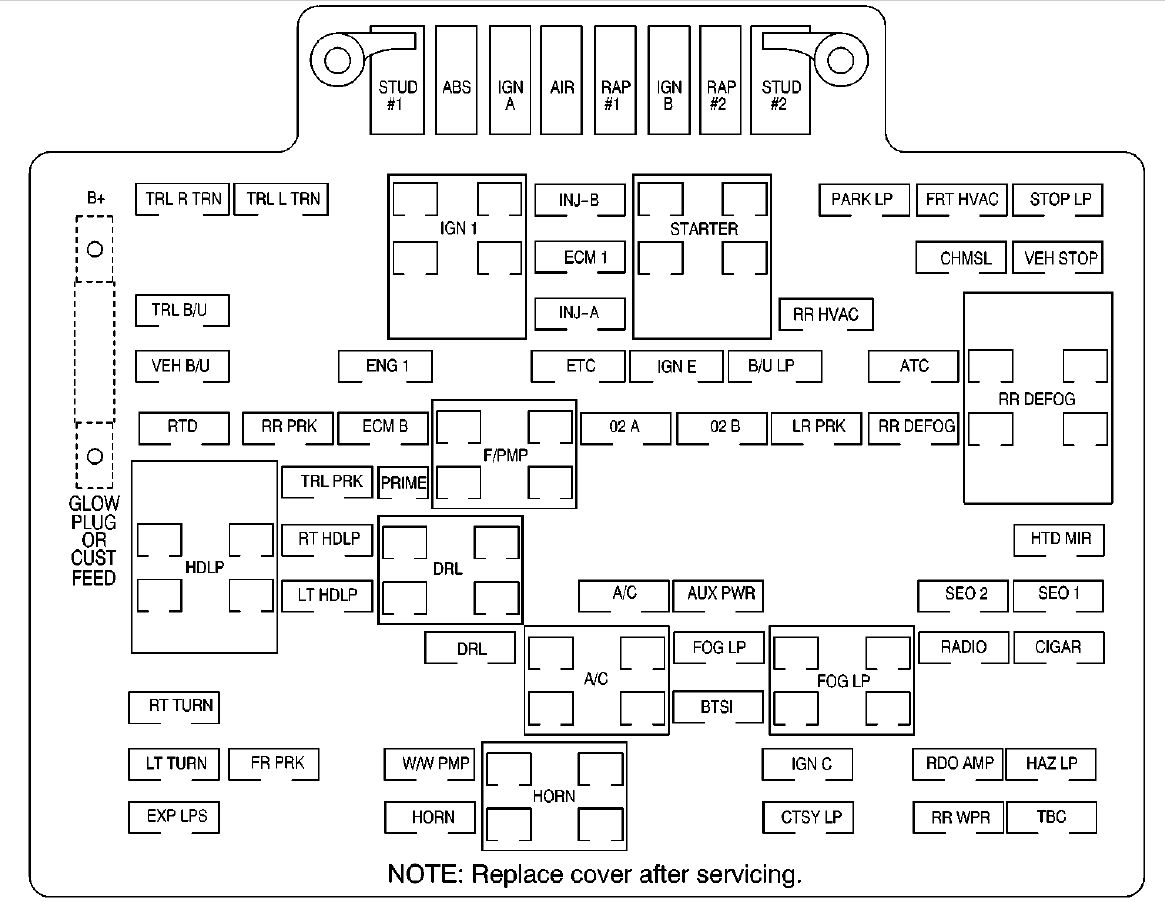 gmc denali  2001  - fuse box diagram