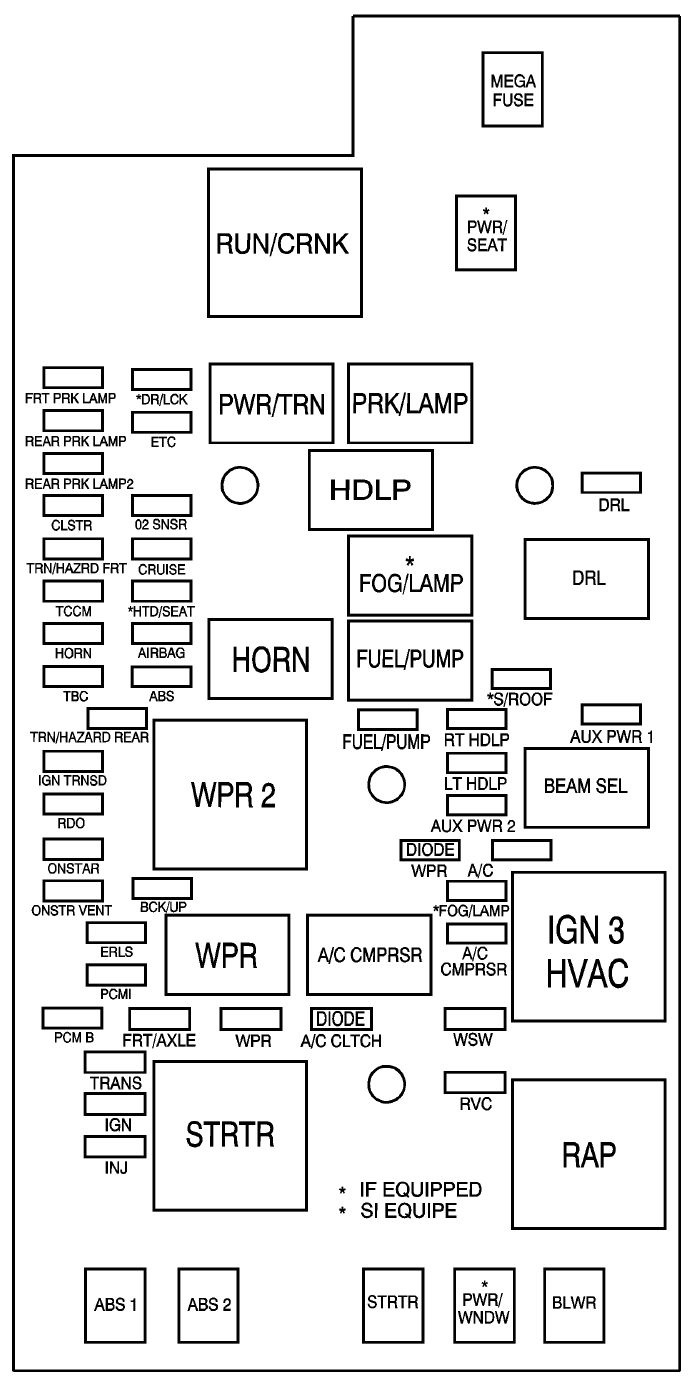 GMC Canyon mk1 First Generation 2008 fuse box diagram