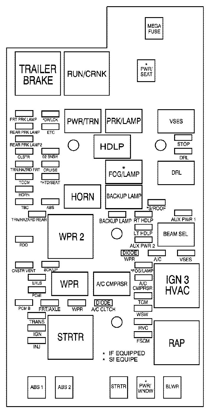 GMC Canyon mk1 (First Generation; 2011 – 2012) – fuse box diagram
