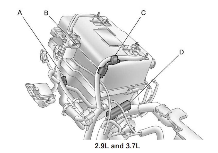 gmc canyon mk first generation fuse box diagram gmc canyon mk1 fuse box engine compartment engine 2 9l and 3 7l