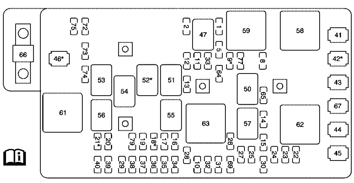 internal fuse box 2004 chevy colorado  location  auto fuse box diagram